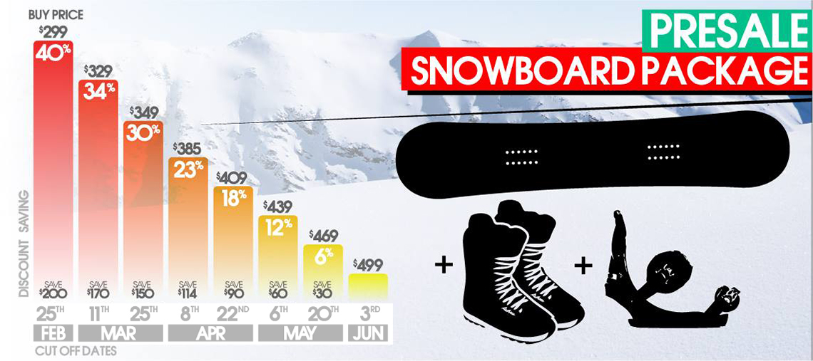 Presale Snowboard Package